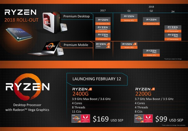 AMD-Ryzen-Rollout-2018