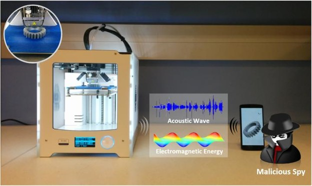 Hakiranje 3D printera smartfonom