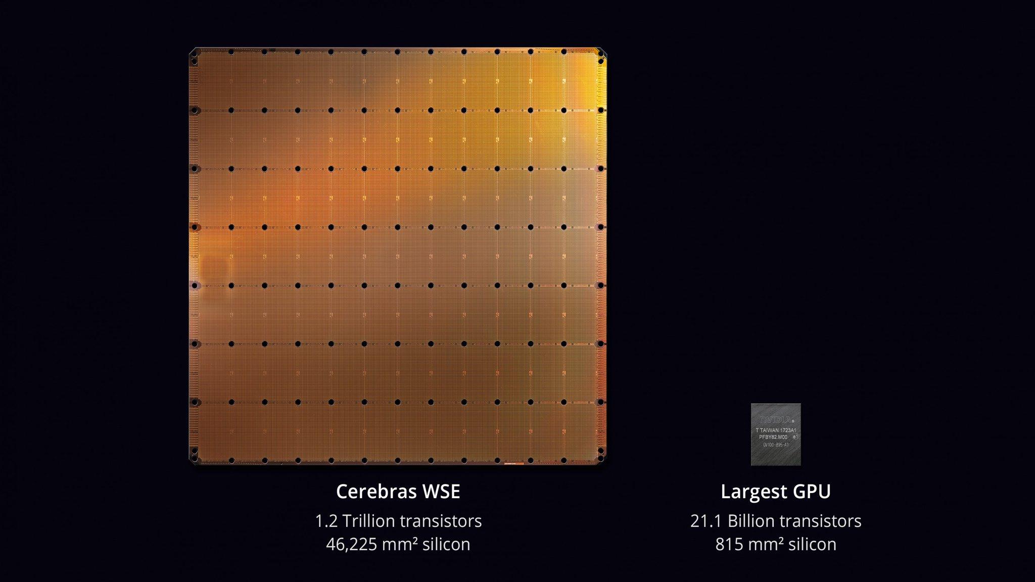 Predstavljen najveći procesor na svijetu